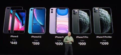 Precio del iPhone XI